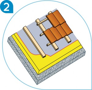 Roof impermeable transpirable4