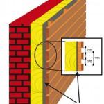 roof uv fachada